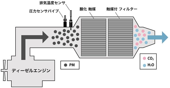 イラスト:ACR PMRの概要図