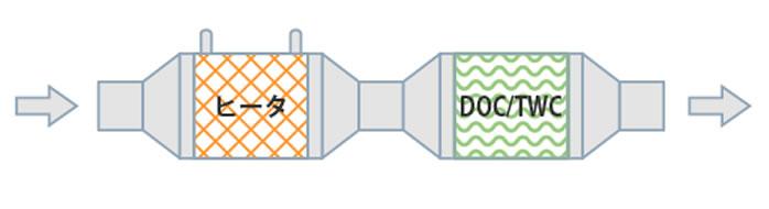 イラスト:ヒータシステム+DOC/TWC