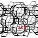 写真:磁性ゼオライトの結晶構造